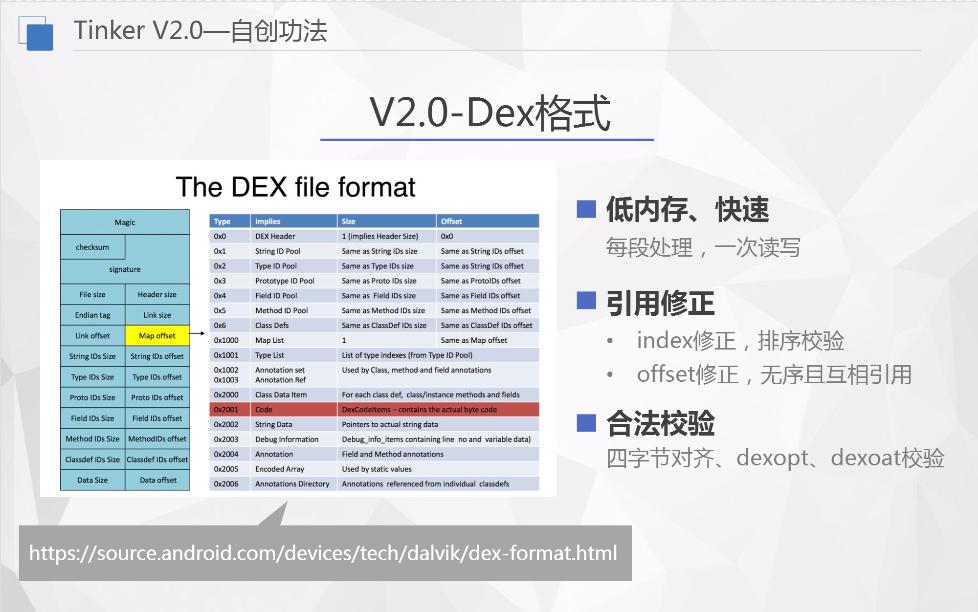Dex格式