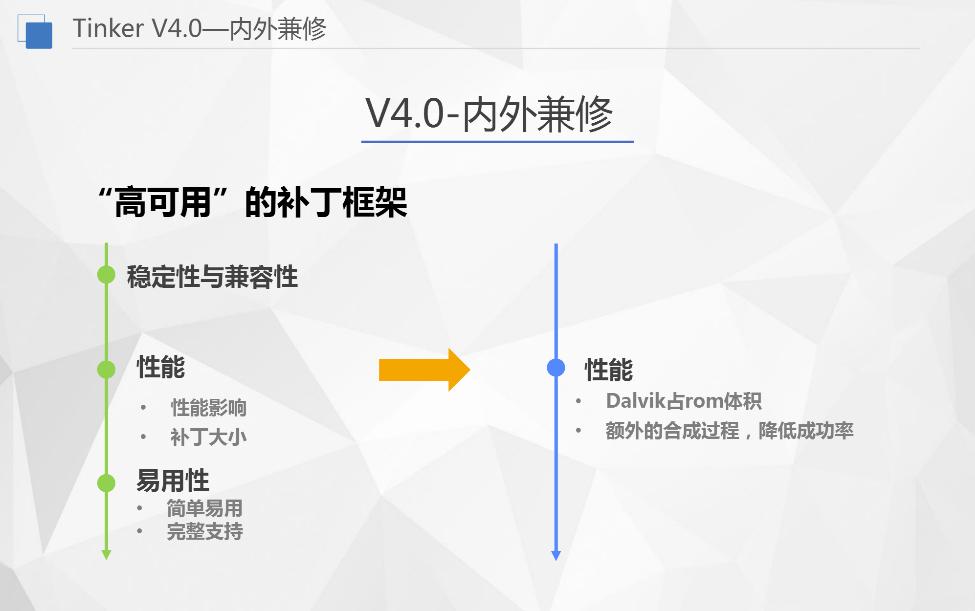 V4.0-结果